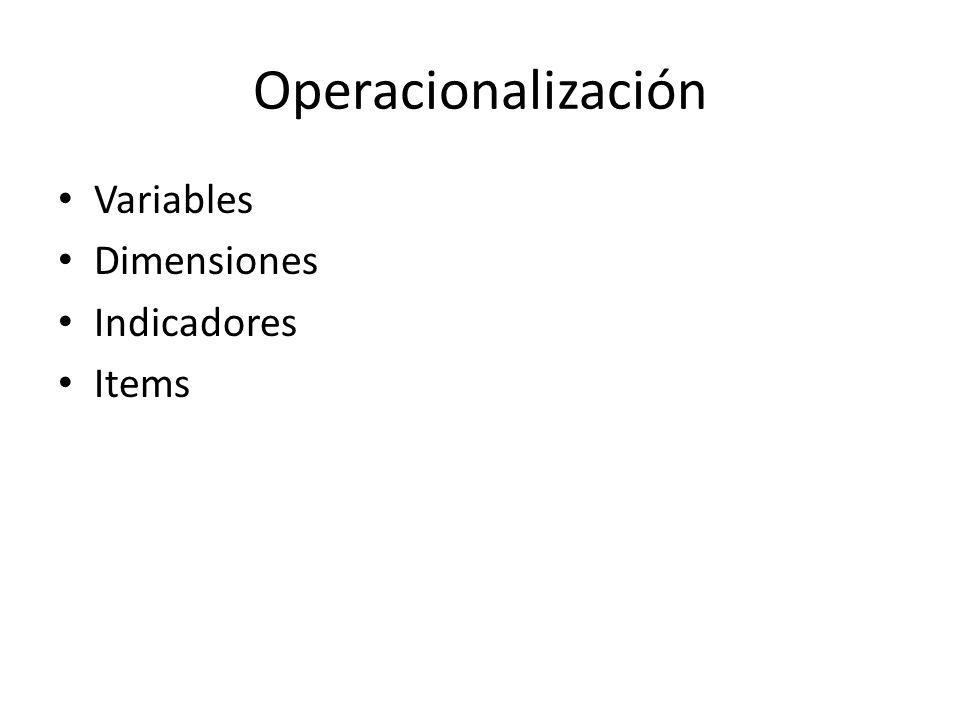 Operacionalización Variables Dimensiones Indicadores Items
