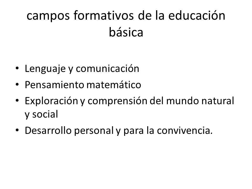 campos formativos de la educación básica Lenguaje y comunicación Pensamiento matemático Exploración y comprensión del mundo natural y social Desarrollo personal y para la convivencia.