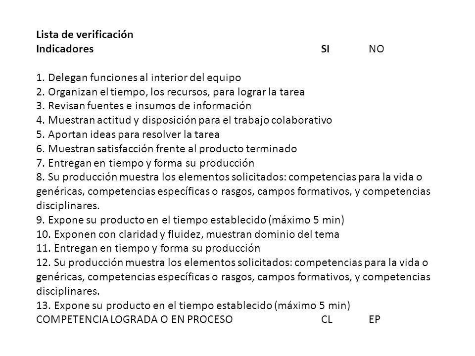 Lista de verificación Indicadores SI NO 1.Delegan funciones al interior del equipo 2.