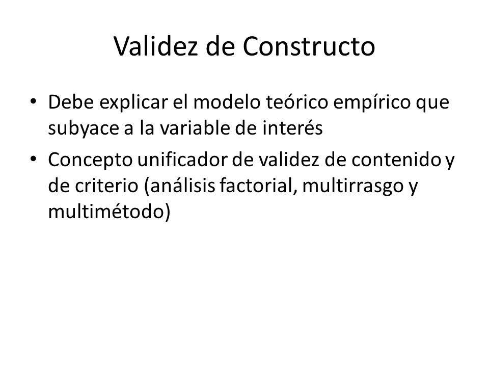 Validez de Constructo Debe explicar el modelo teórico empírico que subyace a la variable de interés Concepto unificador de validez de contenido y de criterio (análisis factorial, multirrasgo y multimétodo)