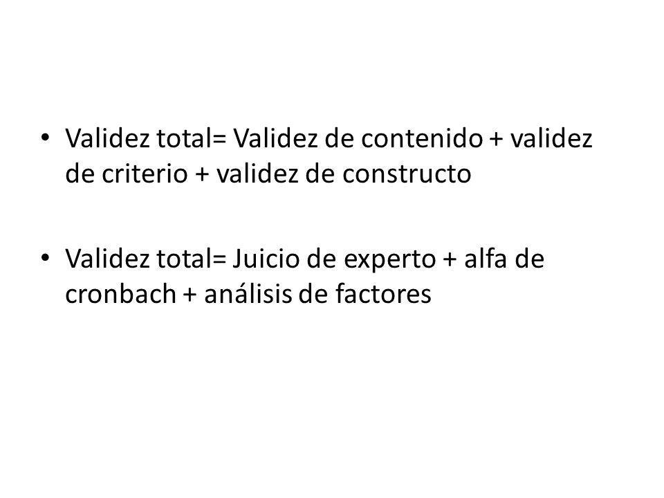 Validez total= Validez de contenido + validez de criterio + validez de constructo Validez total= Juicio de experto + alfa de cronbach + análisis de factores
