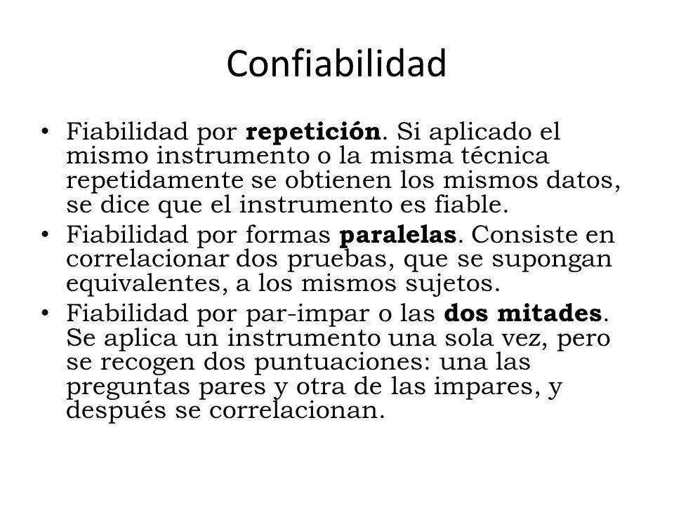 Confiabilidad Fiabilidad por repetición.