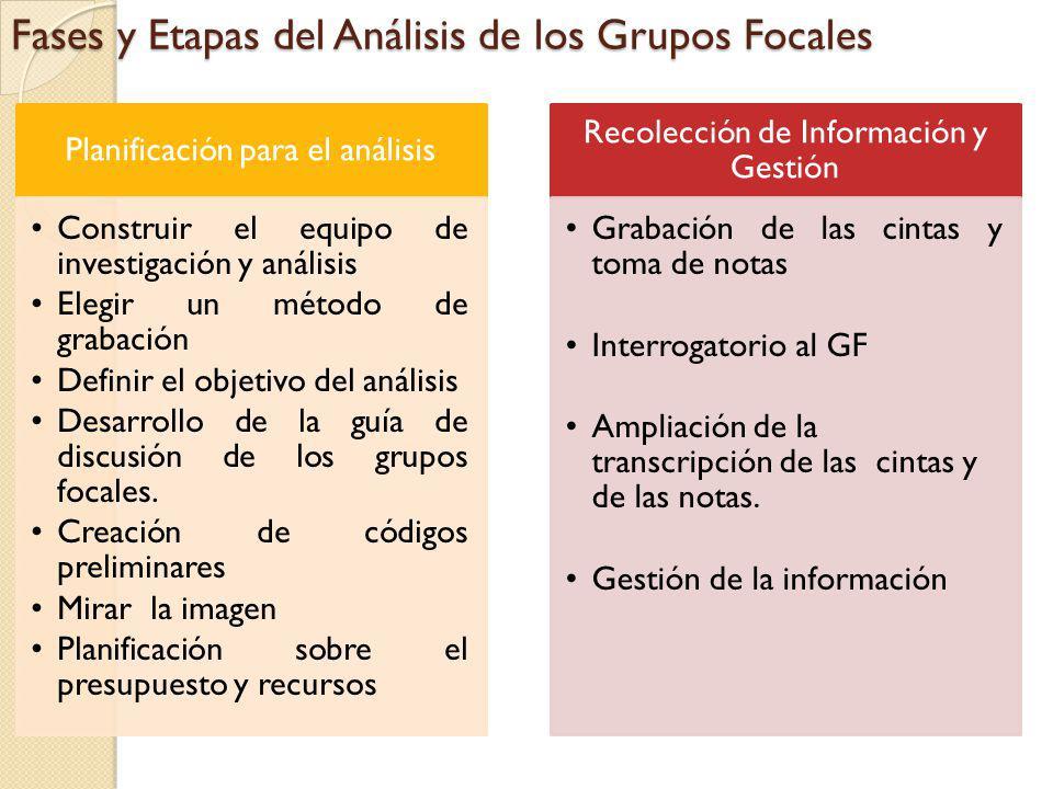Fases y Etapas del Análisis de los Grupos Focales Planificación para el análisis Construir el equipo de investigación y análisis Elegir un método de g