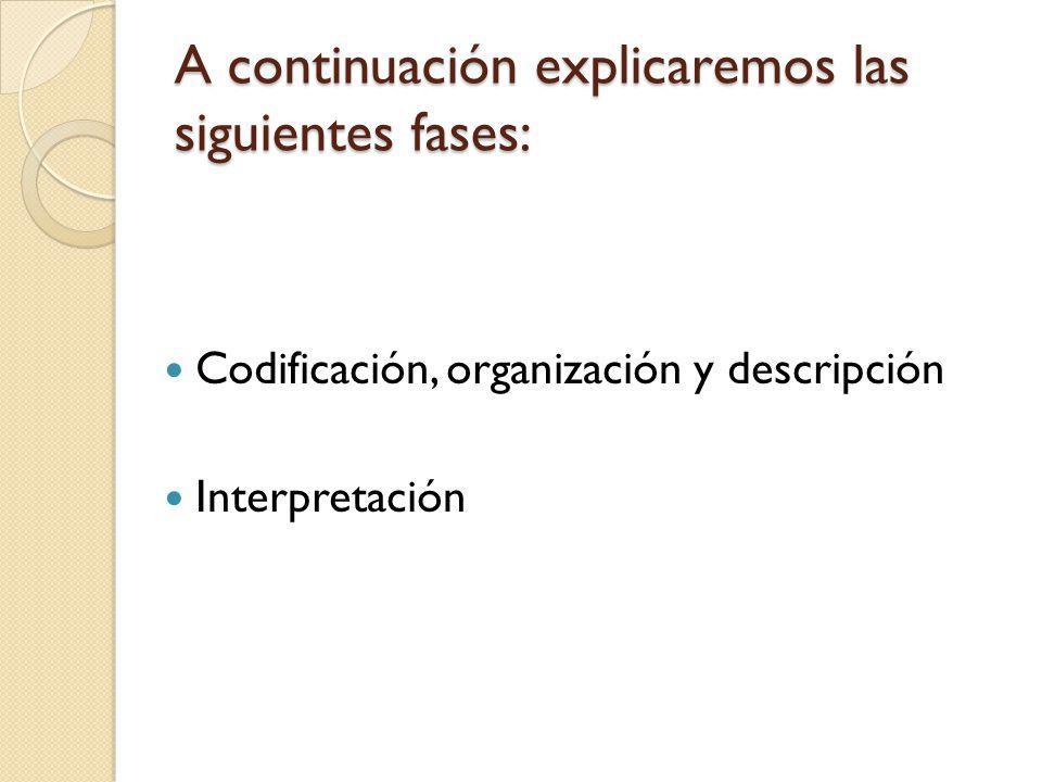 A continuación explicaremos las siguientes fases: Codificación, organización y descripción Interpretación