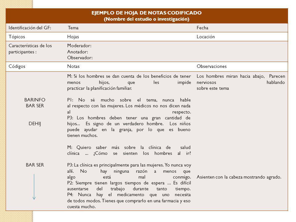 EJEMPLO DE HOJA DE NOTAS CODIFICADO (Nombre del estudio o investigación) Identificación del GF: TemaFecha TópicosHojasLocación Características de los