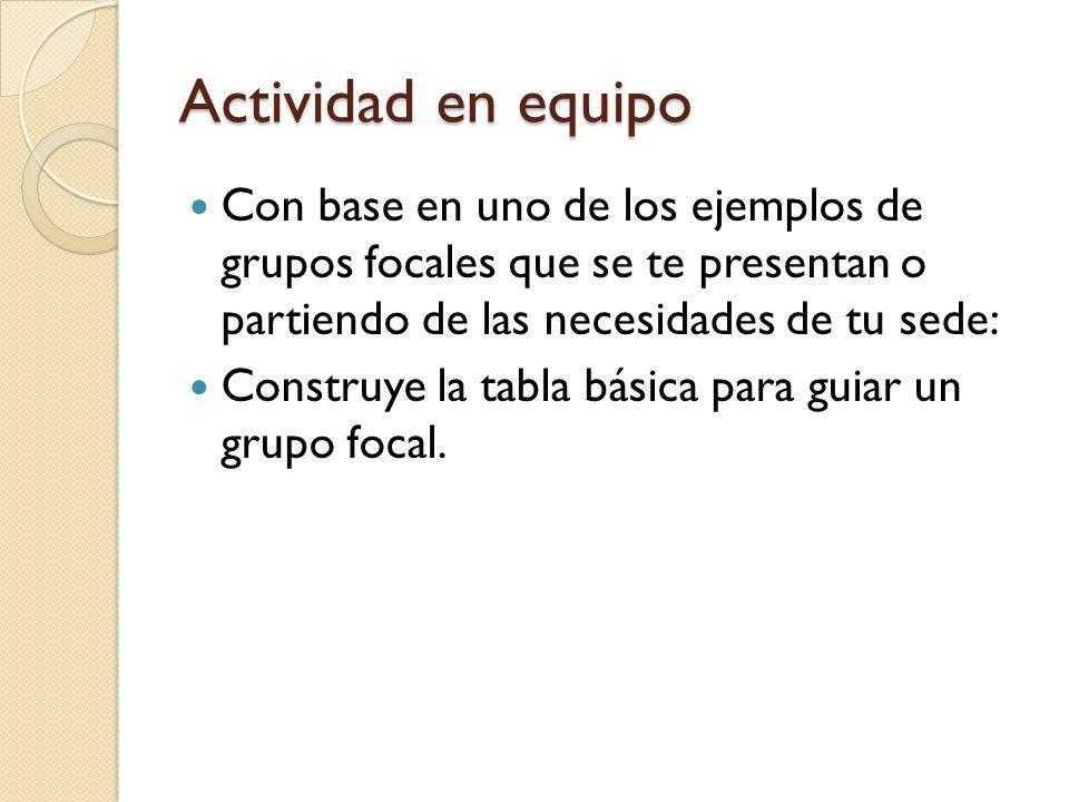Actividad en equipo Con base en uno de los ejemplos de grupos focales que se te presentan o partiendo de las necesidades de tu sede: Construye la tabl