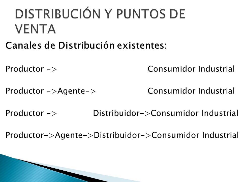 Canales de Distribución existentes: Productor ->Consumidor Industrial Productor ->Agente->Consumidor Industrial Productor -> Distribuidor->Consumidor Industrial Productor->Agente->Distribuidor->Consumidor Industrial