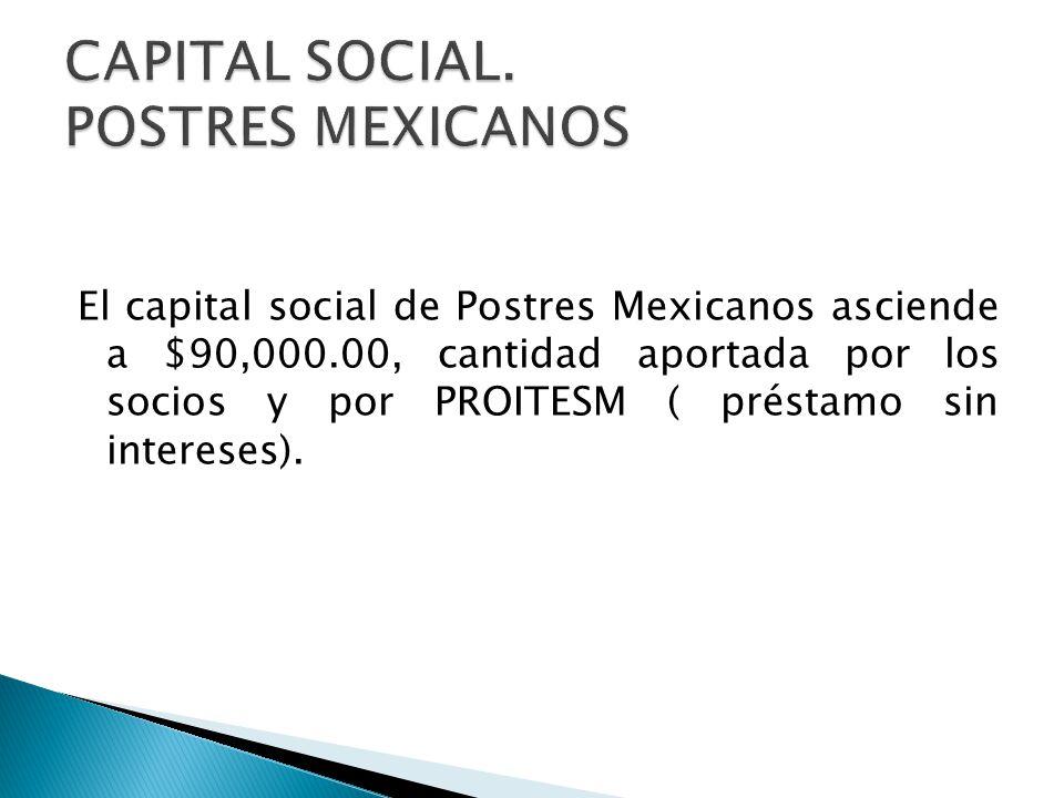 El capital social de Postres Mexicanos asciende a $90,000.00, cantidad aportada por los socios y por PROITESM ( préstamo sin intereses).