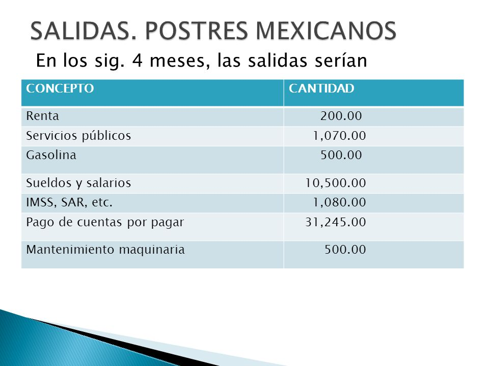 En los sig. 4 meses, las salidas serían CONCEPTOCANTIDAD Renta 200.00 Servicios públicos 1,070.00 Gasolina 500.00 Sueldos y salarios 10,500.00 IMSS, S