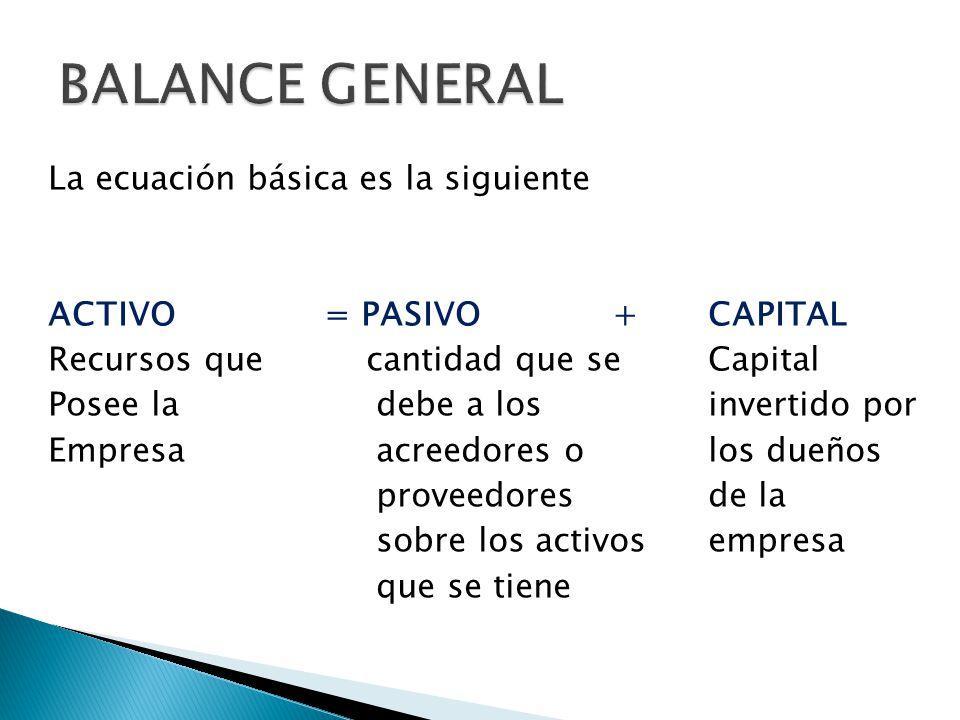 La ecuación básica es la siguiente ACTIVO= PASIVO+CAPITAL Recursos que cantidad que seCapital Posee la debe a losinvertido por Empresa acreedores olos