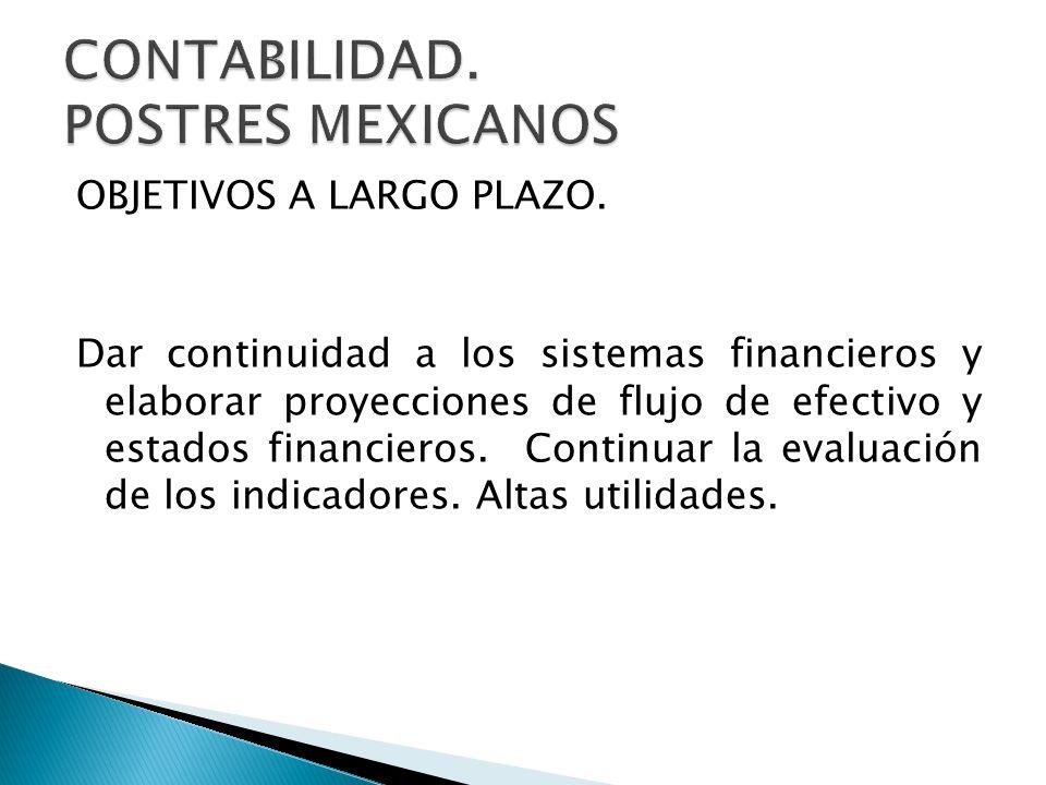 OBJETIVOS A LARGO PLAZO. Dar continuidad a los sistemas financieros y elaborar proyecciones de flujo de efectivo y estados financieros. Continuar la e
