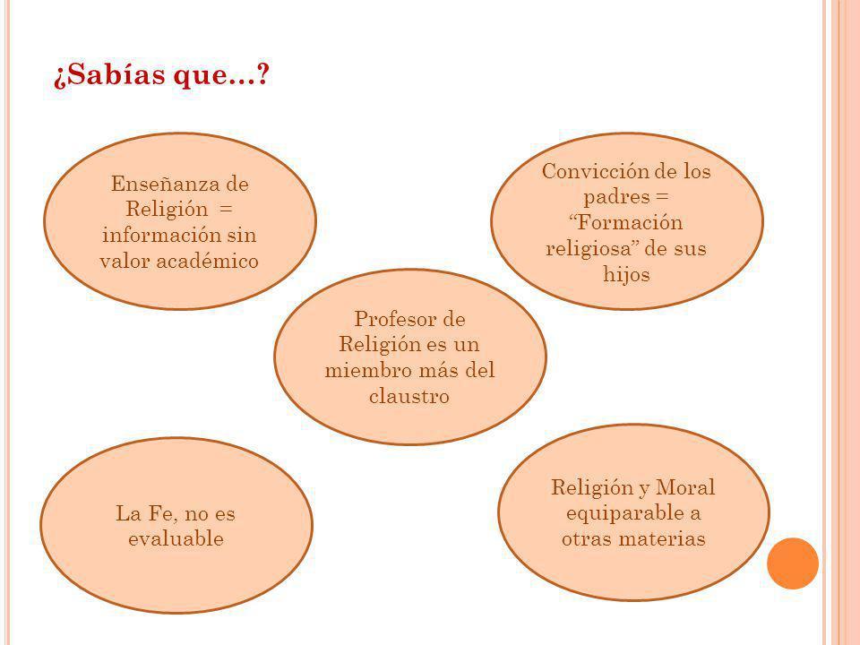 ¿Sabías que…? Religión y Moral equiparable a otras materias Convicción de los padres = Formación religiosa de sus hijos Profesor de Religión es un mie