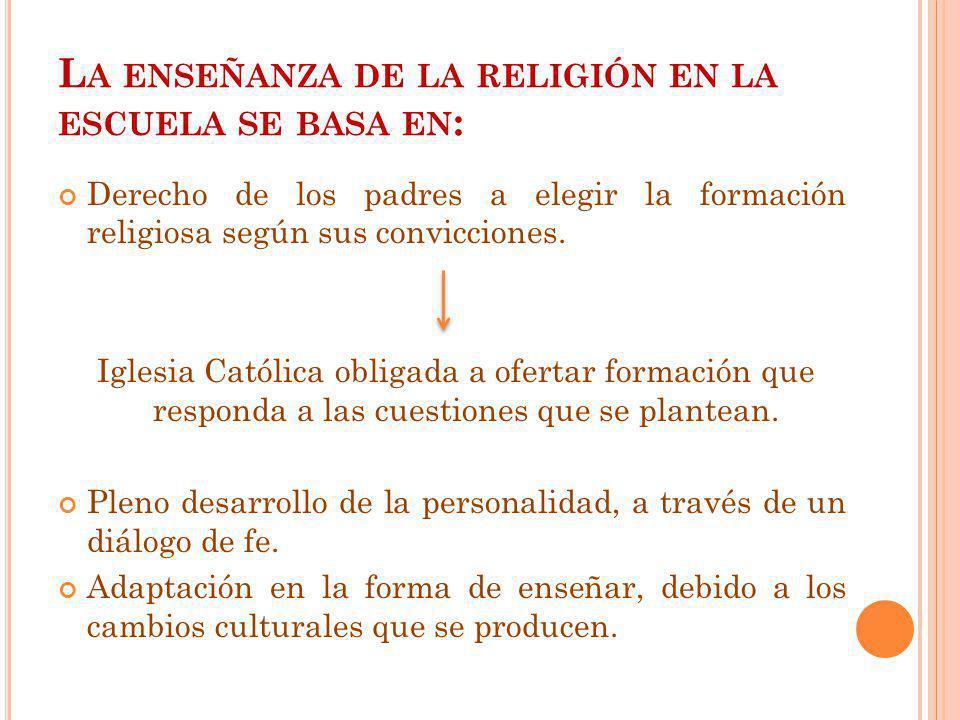 L A ENSEÑANZA DE LA RELIGIÓN EN LA ESCUELA SE BASA EN : Derecho de los padres a elegir la formación religiosa según sus convicciones. Iglesia Católica