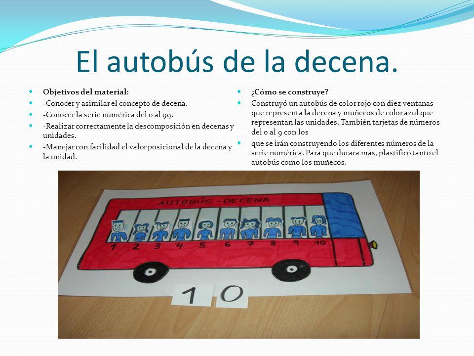 El autobús de la decena. Objetivos del material: -Conocer y asimilar el concepto de decena. -Conocer la serie numérica del 0 al 99. -Realizar correcta
