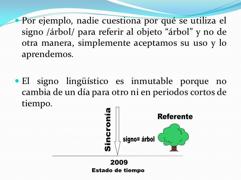 Por ejemplo, nadie cuestiona por qué se utiliza el signo /árbol/ para referir al objeto árbol y no de otra manera, simplemente aceptamos su uso y lo aprendemos.