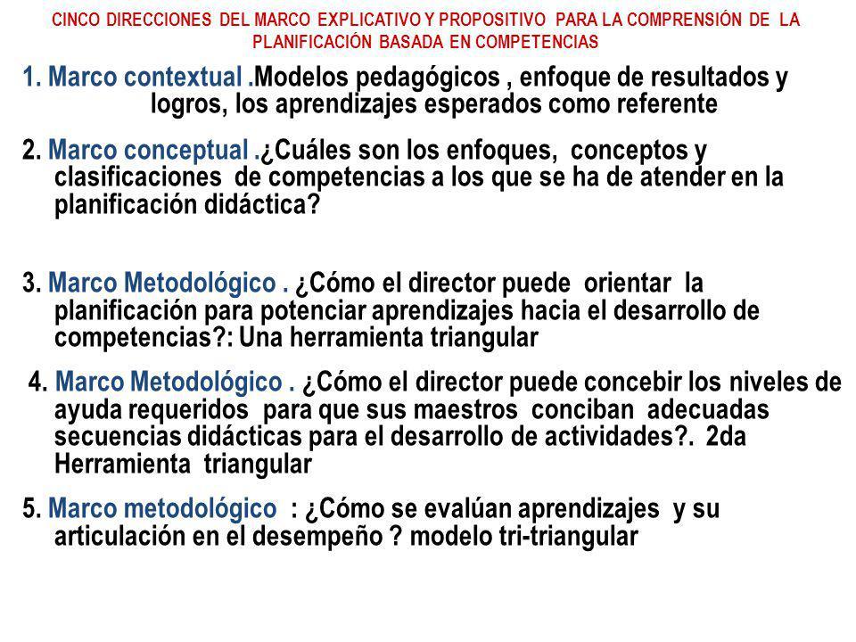 CINCO DIRECCIONES DEL MARCO EXPLICATIVO Y PROPOSITIVO PARA LA COMPRENSIÓN DE LA PLANIFICACIÓN BASADA EN COMPETENCIAS 1. Marco contextual.Modelos pedag
