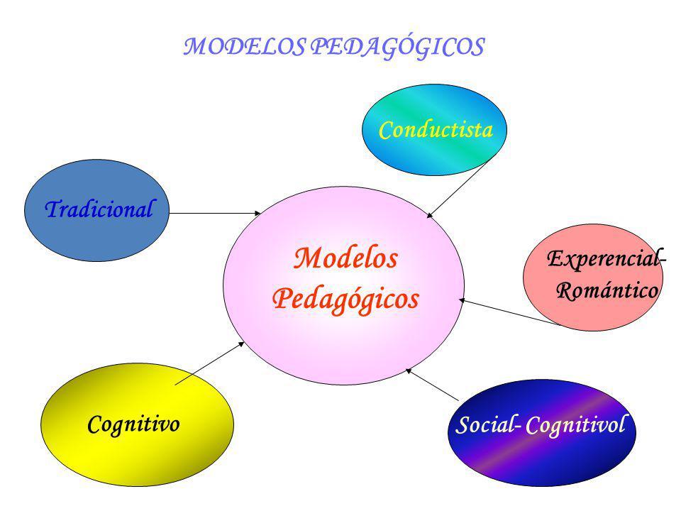MODELOS PEDAGÓGICOS Modelos Pedagógicos Tradicional Conductista Social- Cognitivol Cognitivo Experencial- Romántico