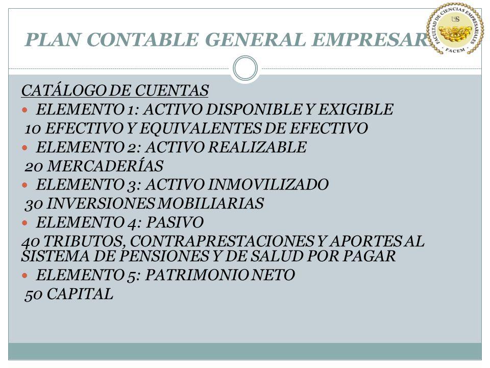 PLAN CONTABLE GENERAL EMPRESARIAL CATÁLOGO DE CUENTAS ELEMENTO 1: ACTIVO DISPONIBLE Y EXIGIBLE 10 EFECTIVO Y EQUIVALENTES DE EFECTIVO ELEMENTO 2: ACTIVO REALIZABLE 20 MERCADERÍAS ELEMENTO 3: ACTIVO INMOVILIZADO 30 INVERSIONES MOBILIARIAS ELEMENTO 4: PASIVO 40 TRIBUTOS, CONTRAPRESTACIONES Y APORTES AL SISTEMA DE PENSIONES Y DE SALUD POR PAGAR ELEMENTO 5: PATRIMONIO NETO 50 CAPITAL