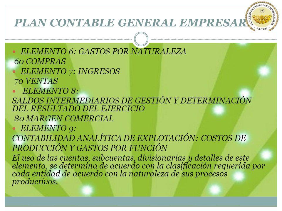 PLAN CONTABLE GENERAL EMPRESARIAL ELEMENTO 6: GASTOS POR NATURALEZA 60 COMPRAS ELEMENTO 7: INGRESOS 70 VENTAS ELEMENTO 8: SALDOS INTERMEDIARIOS DE GESTIÓN Y DETERMINACIÓN DEL RESULTADO DEL EJERCICIO 80 MARGEN COMERCIAL ELEMENTO 9: CONTABILIDAD ANALÍTICA DE EXPLOTACIÓN: COSTOS DE PRODUCCIÓN Y GASTOS POR FUNCIÓN El uso de las cuentas, subcuentas, divisionarias y detalles de este elemento, se determina de acuerdo con la clasificación requerida por cada entidad de acuerdo con la naturaleza de sus procesos productivos.