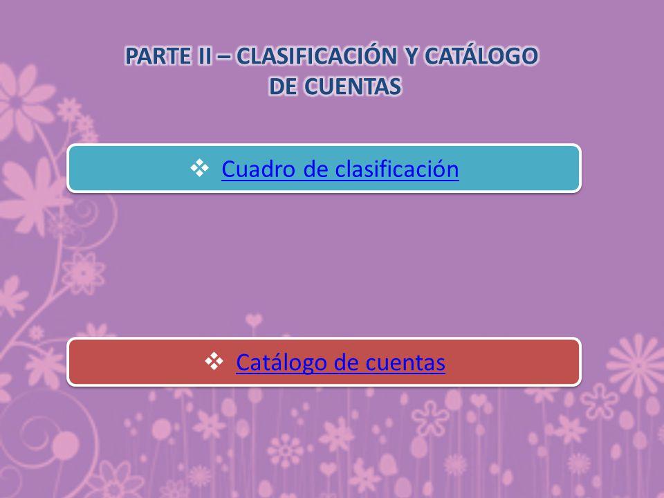 Cuadro de clasificación Catálogo de cuentas