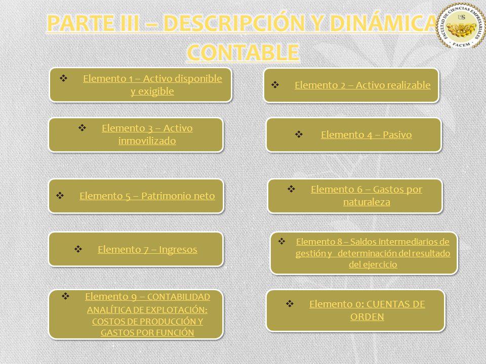 Elemento 1 – Activo disponible y exigible Elemento 1 – Activo disponible y exigible Elemento 1 – Activo disponible y exigible Elemento 1 – Activo disp