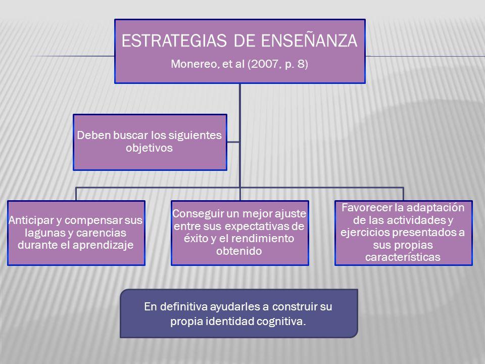ESTRATEGIAS DE ENSEÑANZA Monereo, et al (2007, p. 8) Anticipar y compensar sus lagunas y carencias durante el aprendizaje Conseguir un mejor ajuste en