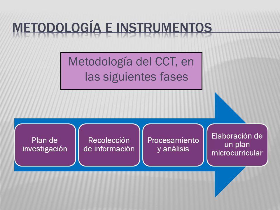 Metodología del CCT, en las siguientes fases Plan de investigación Recolección de información Procesamiento y análisis Elaboración de un plan microcur