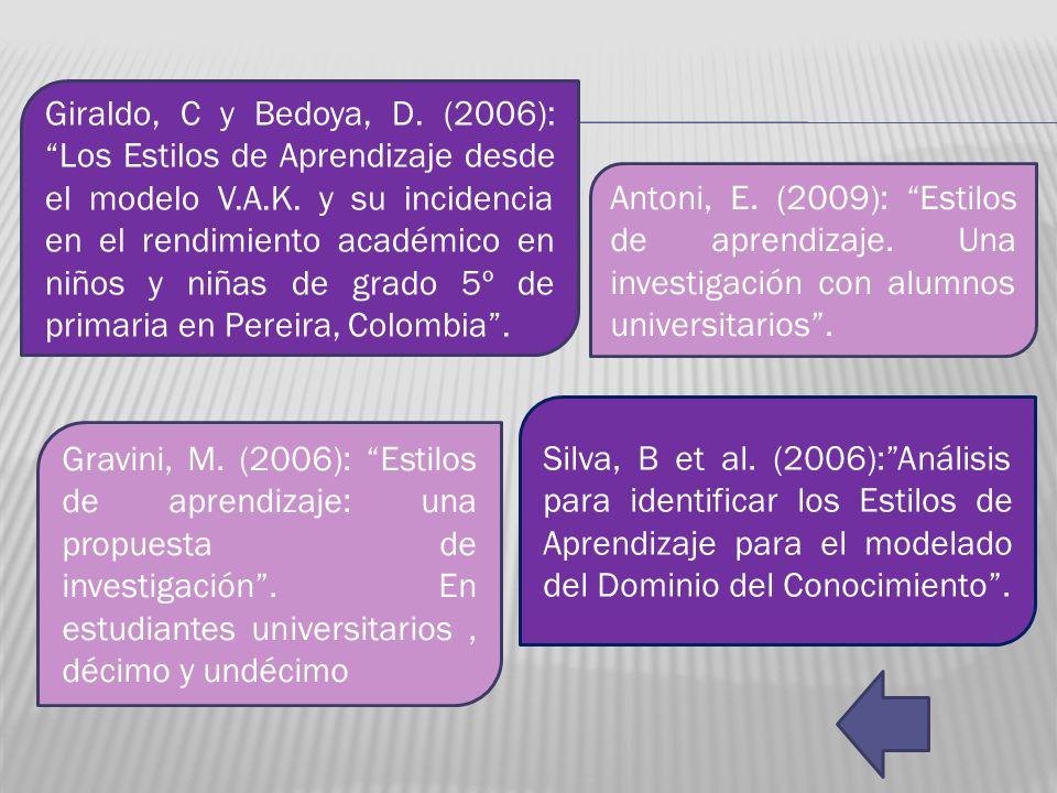 Giraldo, C y Bedoya, D. (2006): Los Estilos de Aprendizaje desde el modelo V.A.K. y su incidencia en el rendimiento académico en niños y niñas de grad