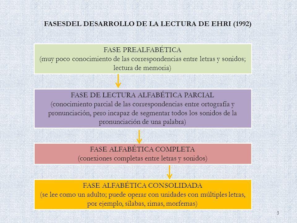 5 FASESDEL DESARROLLO DE LA LECTURA DE EHRI (1992) FASE PREALFABÉTICA (muy poco conocimiento de las correspondencias entre letras y sonidos; lectura d
