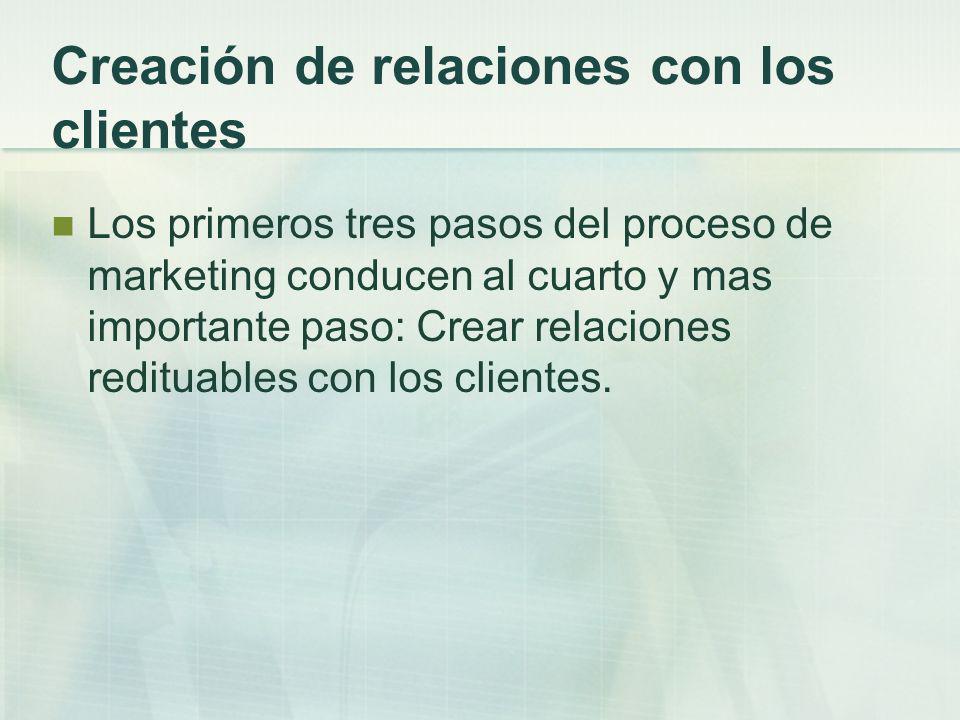 Creación de relaciones con los clientes Los primeros tres pasos del proceso de marketing conducen al cuarto y mas importante paso: Crear relaciones re