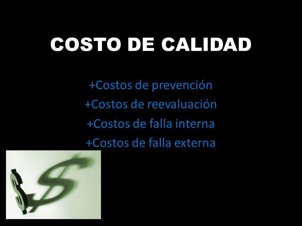 COSTO DE CALIDAD +Costos de prevención +Costos de reevaluación +Costos de falla interna +Costos de falla externa