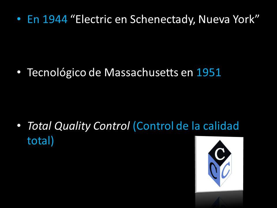 En 1944 Electric en Schenectady, Nueva York Tecnológico de Massachusetts en 1951 Total Quality Control (Control de la calidad total)