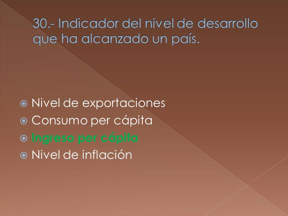 Nivel de exportaciones Consumo per cápita Ingreso per cápita Nivel de inflación