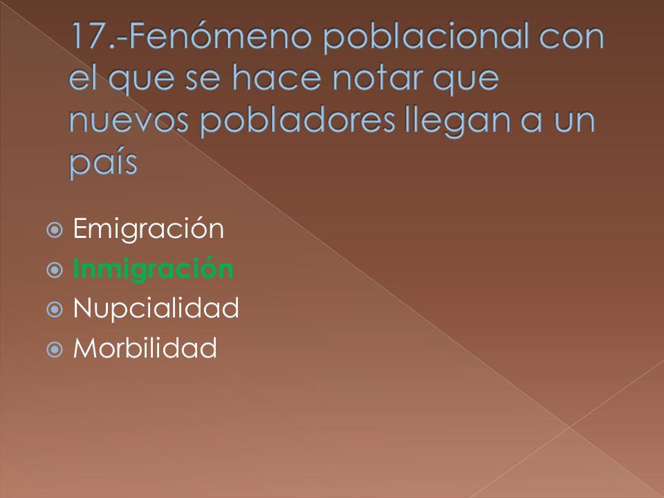 Emigración Inmigración Nupcialidad Morbilidad