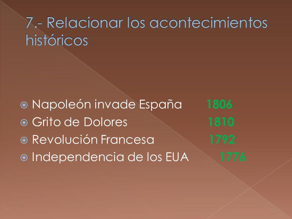 Napoleón invade España 1806 Grito de Dolores 1810 Revolución Francesa 1792 Independencia de los EUA 1776