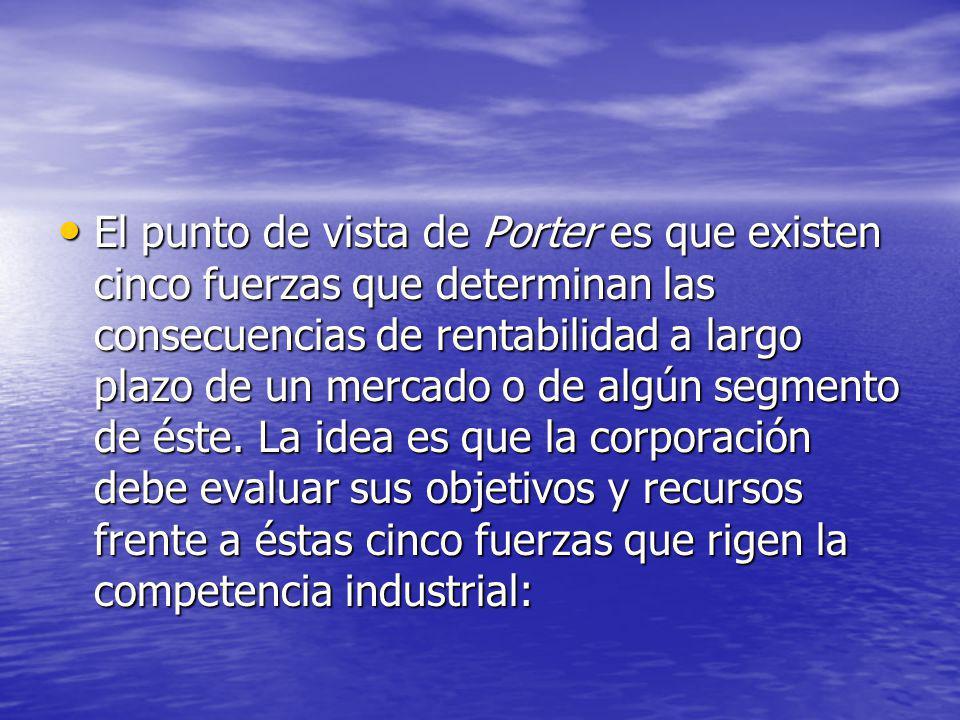 El punto de vista de Porter es que existen cinco fuerzas que determinan las consecuencias de rentabilidad a largo plazo de un mercado o de algún segme