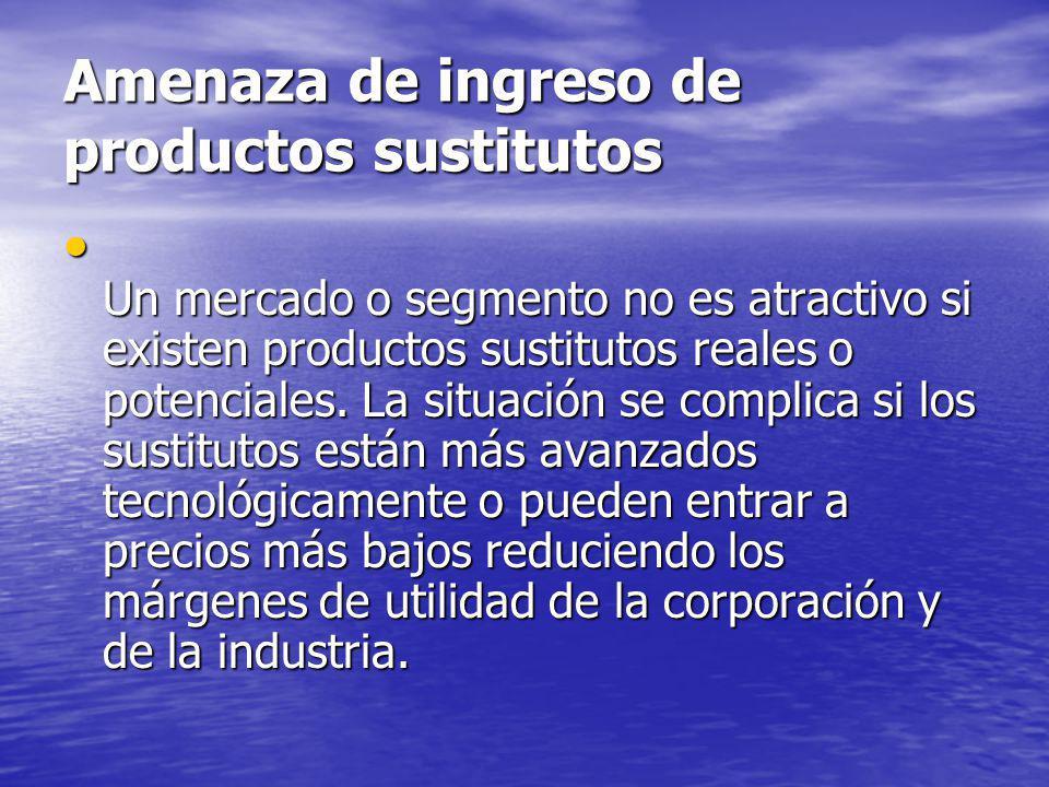 Amenaza de ingreso de productos sustitutos Un mercado o segmento no es atractivo si existen productos sustitutos reales o potenciales. La situación se