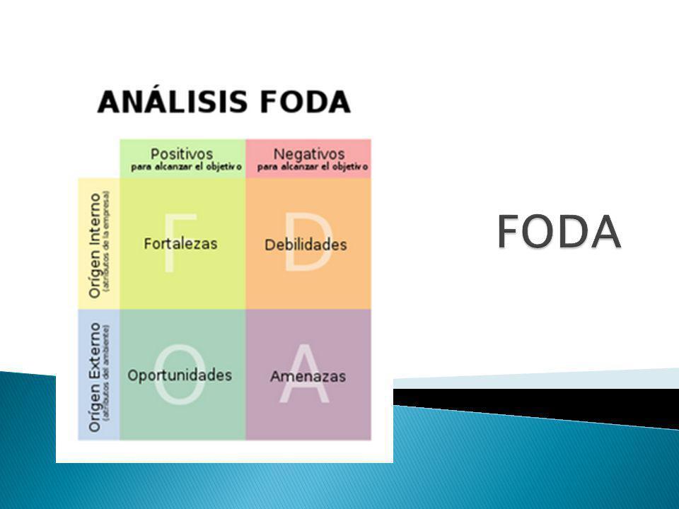 En el análisis FODA, se consideran los factores económicos que representan las influencias del ámbito externo e interno para la empresa, y que potencialmente pueden favorecer o poner en riesgo el cumplimiento de la Misión institucional.