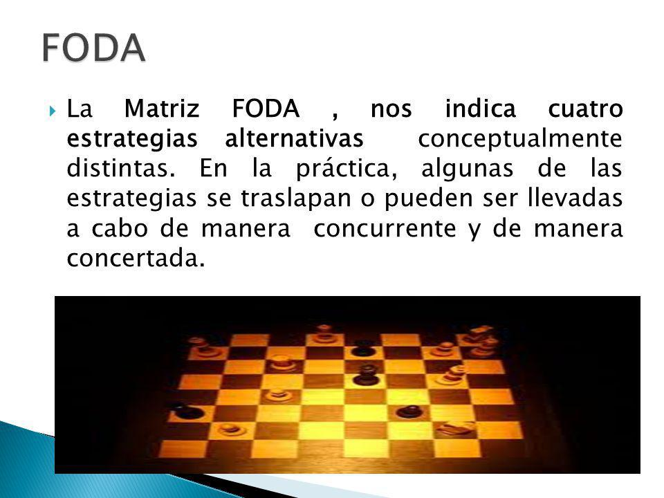 FACTORES INTERNOS FACTORS EXTERNOS LISTA DE FORTALEZAS F1 F2.