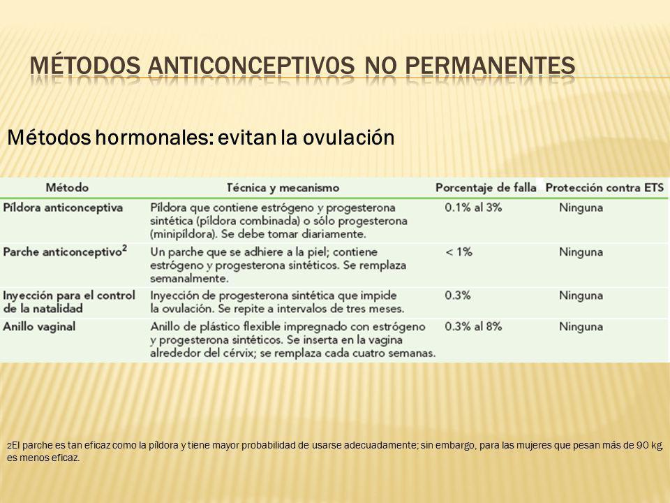 Métodos anticonceptivos permanentes