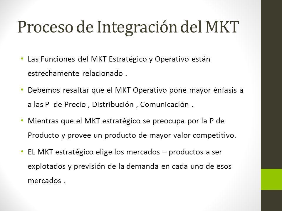 Proceso de Integración del MKT El MKT Operativo define los objetivos de participación de mercados, que deben ser alcanzados en relación al mercado – producto objetivo, así como los presupuestos de mkt necesarios para alcanzarlo.