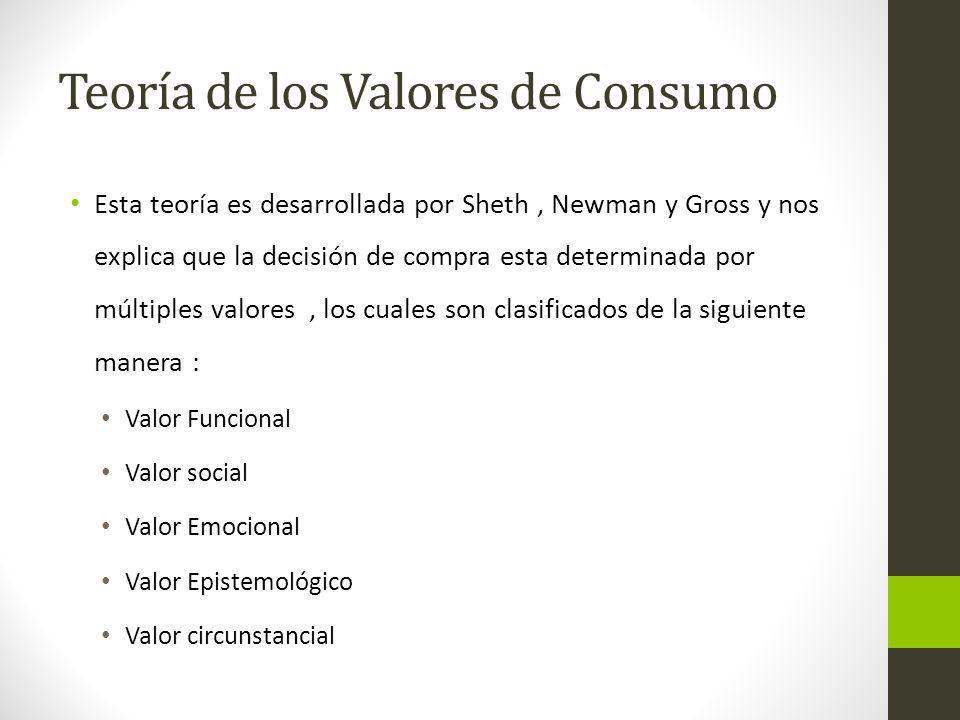 Teoría de los Valores de Consumo Esta teoría es desarrollada por Sheth, Newman y Gross y nos explica que la decisión de compra esta determinada por mú