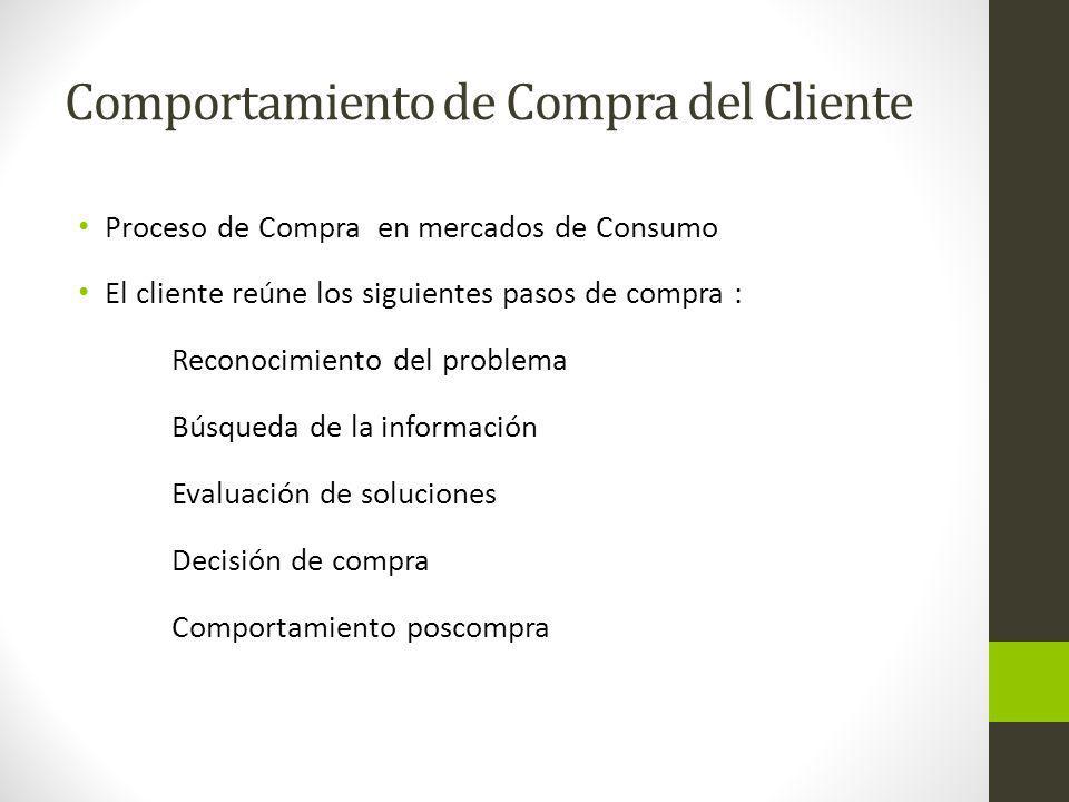 Comportamiento de Compra del Cliente Proceso de Compra en mercados de Consumo El cliente reúne los siguientes pasos de compra : Reconocimiento del pro