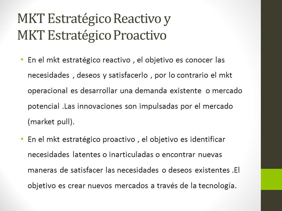 MKT Estratégico Reactivo y MKT Estratégico Proactivo En el mkt estratégico reactivo, el objetivo es conocer las necesidades, deseos y satisfacerlo, po
