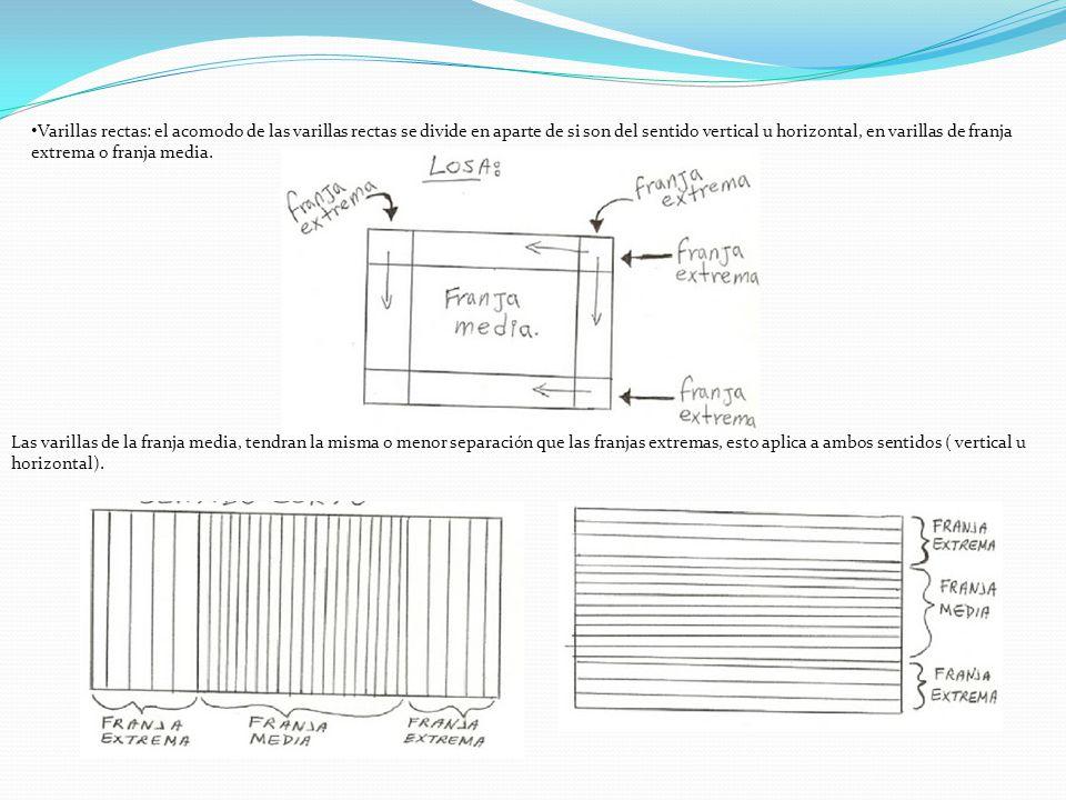 Varillas rectas: el acomodo de las varillas rectas se divide en aparte de si son del sentido vertical u horizontal, en varillas de franja extrema o franja media.