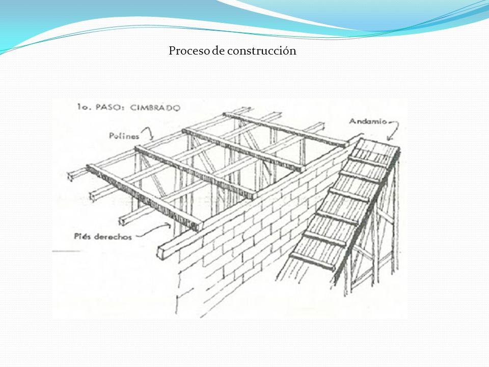 En cuanto a su función estructural, las losas pueden dividirse en cuatro: *Losa Azotea: Ultima loza en el nivel más alto de la construcción.