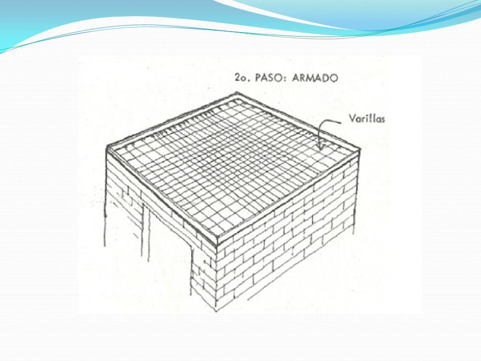 Bibliografía: http://ecotecnia.org/dimensio/concreto/maciza.htm http://www.forjadostor.com/es/productos/forjados/ http://www.prommsa.net/hub.cfm/prefabricados/losas/index.htm http://www.anippac.org.mx/2005/seccion04.html http://www.prelosa.org/ws/productos/losas-prefabricadas/vigueta-y- bovedilla.htm http://www.prelosa.org/ws/productos/losas-prefabricadas/vigueta-y- bovedilla.htm http://www.prefabricados.com.mx/viguetaF.aspx http://www.arquba.com/monografias-de-arquitectura/losas-nervadas-o- reticulares/ http://www.arquba.com/monografias-de-arquitectura/losas-nervadas-o- reticulares/ http://publiespe.espe.edu.ec/academicas/hormigon/hormigon07-a.htm