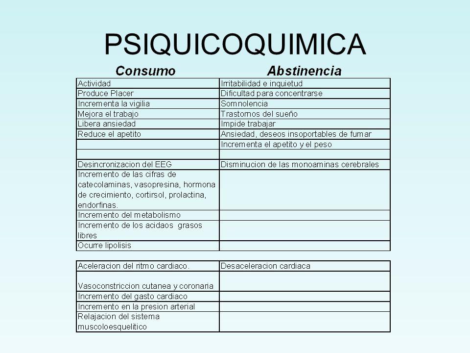 PSIQUICOQUIMICA