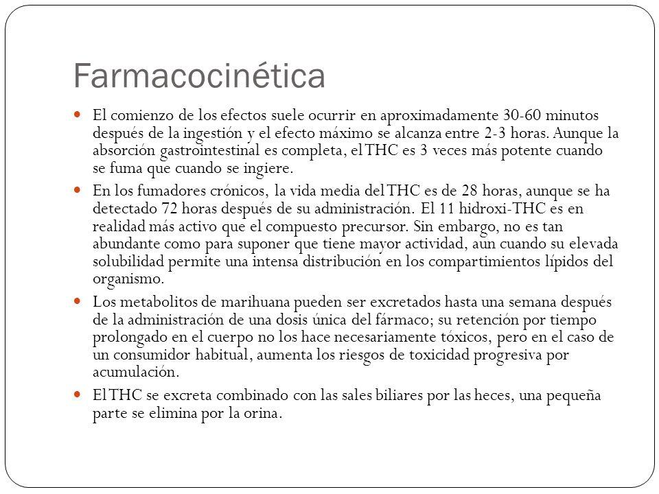 Farmacocinética El comienzo de los efectos suele ocurrir en aproximadamente 30-60 minutos después de la ingestión y el efecto máximo se alcanza entre