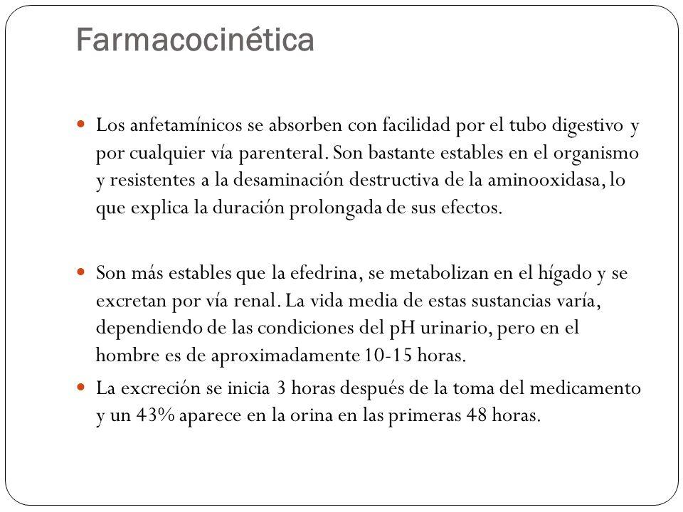 Farmacocinética Los anfetamínicos se absorben con facilidad por el tubo digestivo y por cualquier vía parenteral. Son bastante estables en el organism